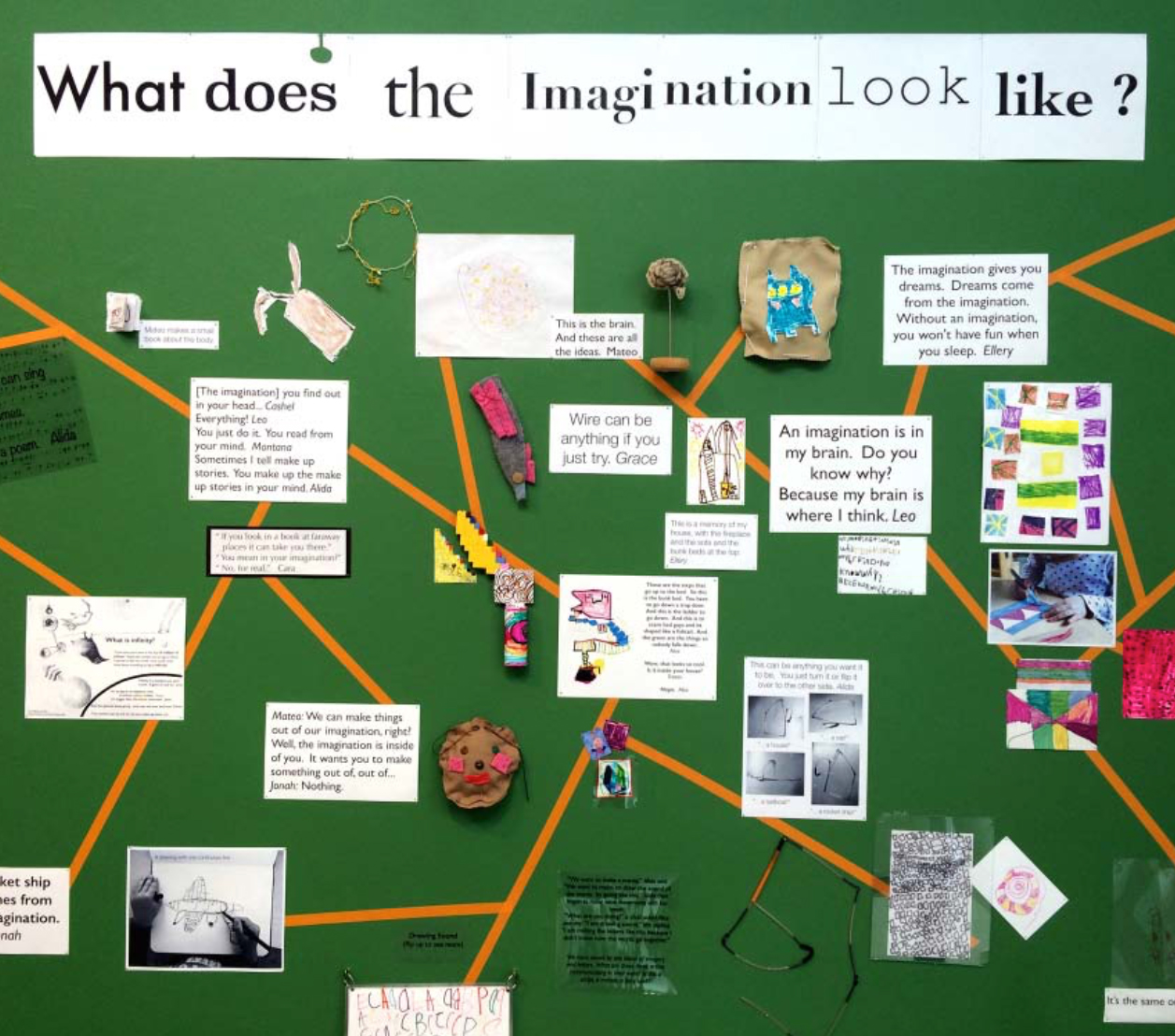 What does the imagination look like?